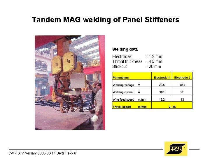 Tandem MAG welding of Panel Stiffeners Welding data Electrodes = 1. 2 mm Throat
