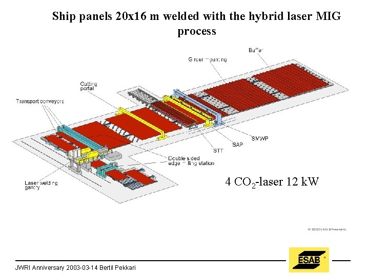Ship panels 20 x 16 m welded with the hybrid laser MIG process 4
