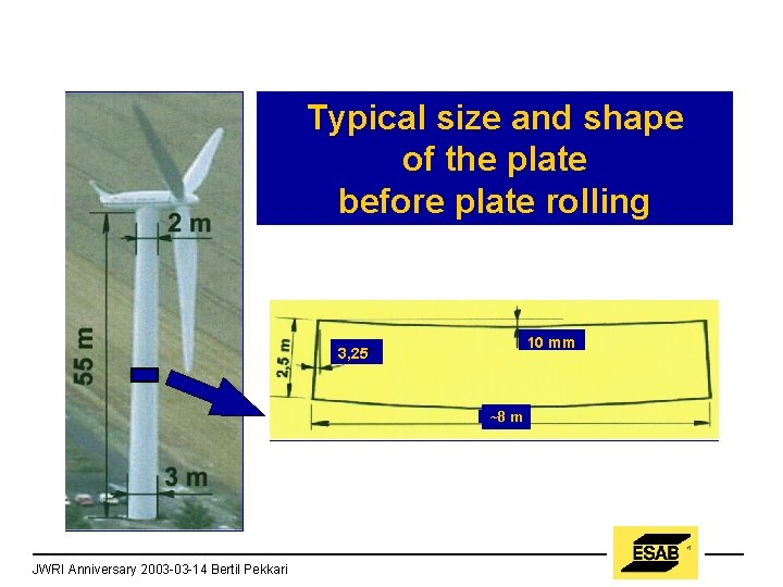 Typical size and shape of the plate before plate rolling 10 mm 3, 25°
