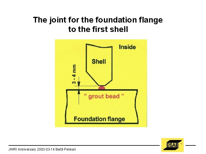The joint for the foundation flange to the first shell JWRI Anniversary 2003 -03