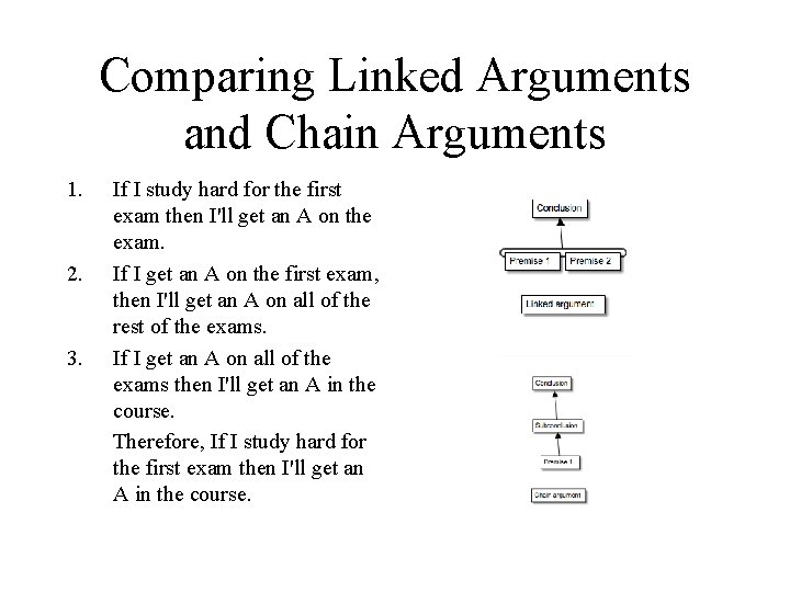 Comparing Linked Arguments and Chain Arguments 1. 2. 3. If I study hard for