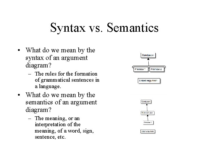 Syntax vs. Semantics • What do we mean by the syntax of an argument