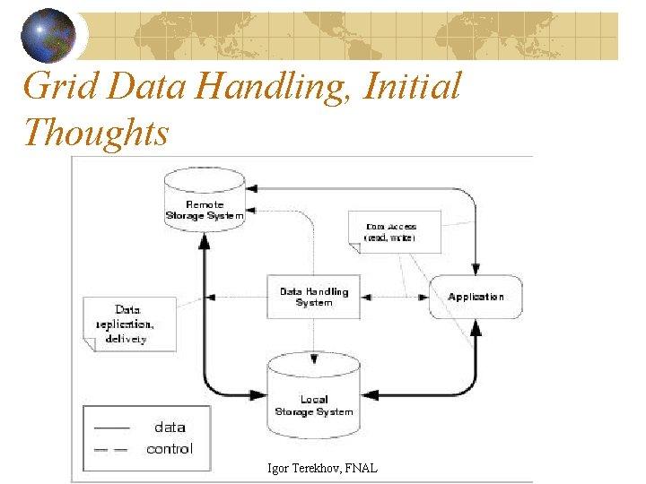 Grid Data Handling, Initial Thoughts Igor Terekhov, FNAL