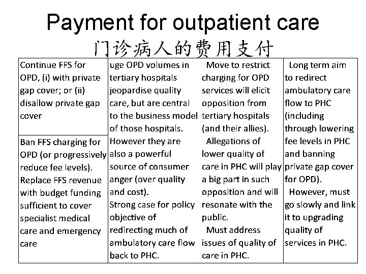 Payment for outpatient care 门诊病人的费用支付