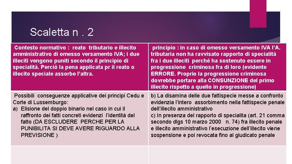 Scaletta n. 2 Contesto normativo : reato tributario e illecito amministrativo di omesso versamento