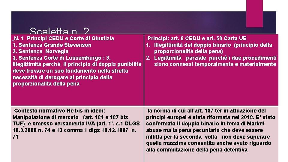 Scaletta n. 2 N. 1 Principi CEDU e Corte di Giustizia Principi: art. 6