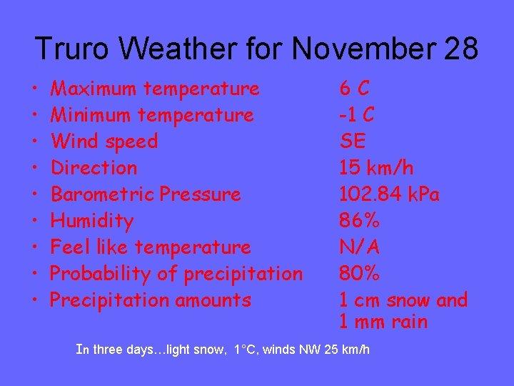 Truro Weather for November 28 • • • Maximum temperature Minimum temperature Wind speed