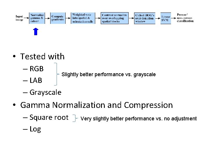 • Tested with – RGB Slightly better performance vs. grayscale – LAB –
