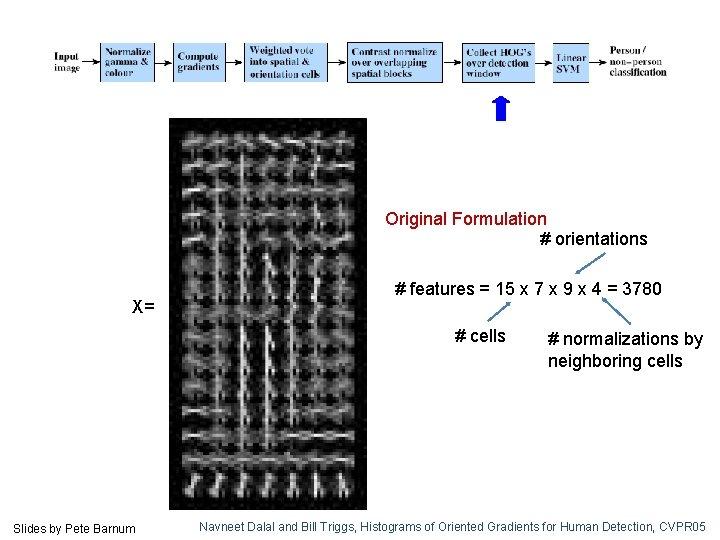 Original Formulation # orientations X= # features = 15 x 7 x 9 x