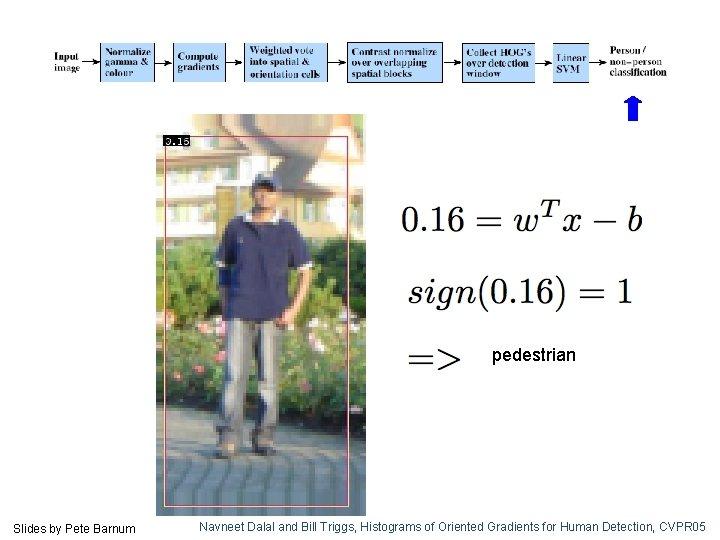 pedestrian Slides by Pete Barnum Navneet Dalal and Bill Triggs, Histograms of Oriented Gradients