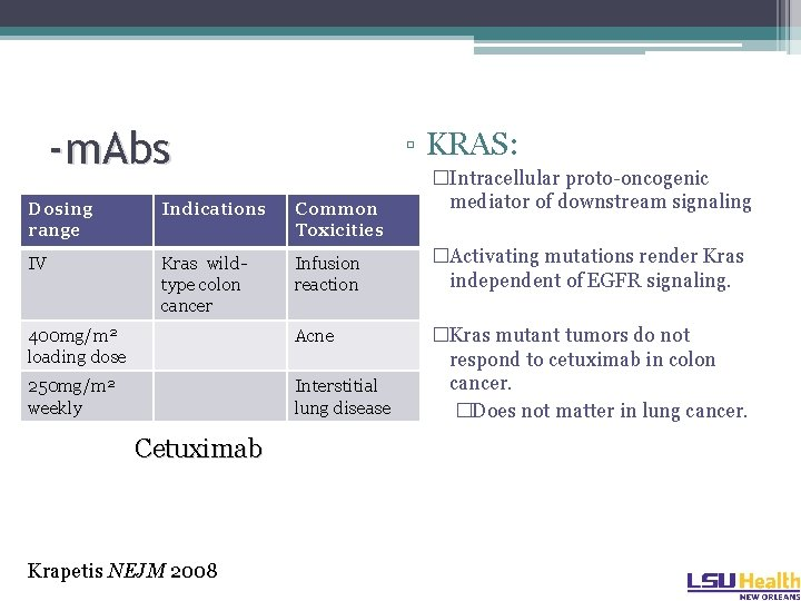 -m. Abs ▫ KRAS: �Intracellular proto-oncogenic mediator of downstream signaling Dosing range Indications Common