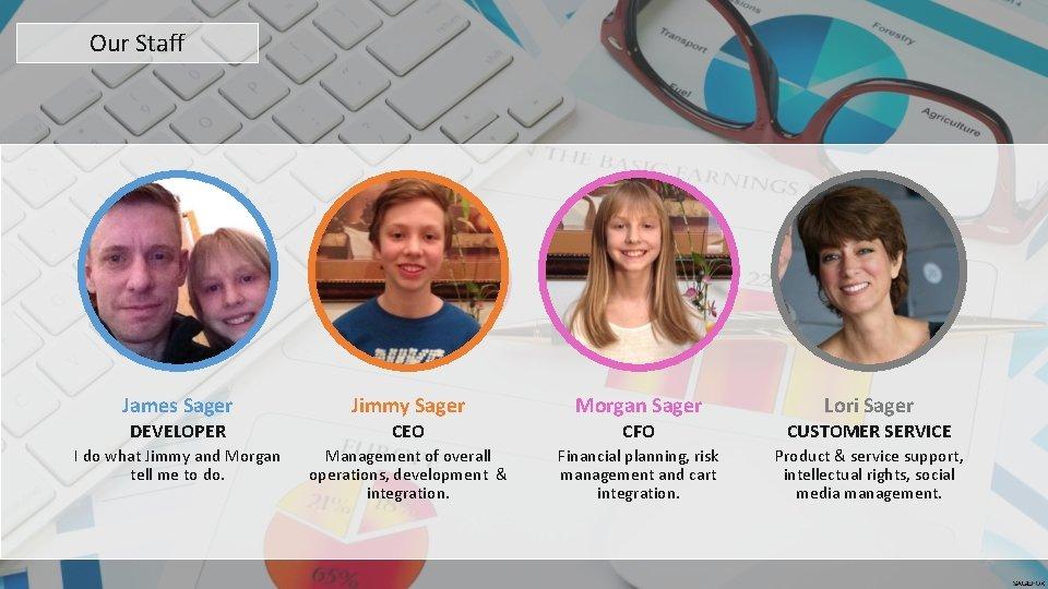 Our Staff James Sager Jimmy Sager Morgan Sager Lori Sager DEVELOPER CEO CFO CUSTOMER