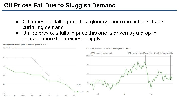 Oil Prices Fall Due to Sluggish Demand ● Oil prices are falling due to