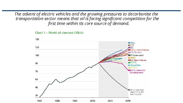 The advent of electric vehicles and the growing pressures to decarbonise the transportation sector