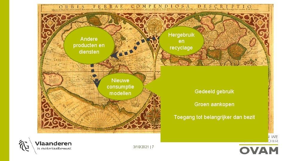 Hergebruik en recyclage Andere producten en diensten Nieuwe consumptie modellen Gedeeld gebruik Groen aankopen