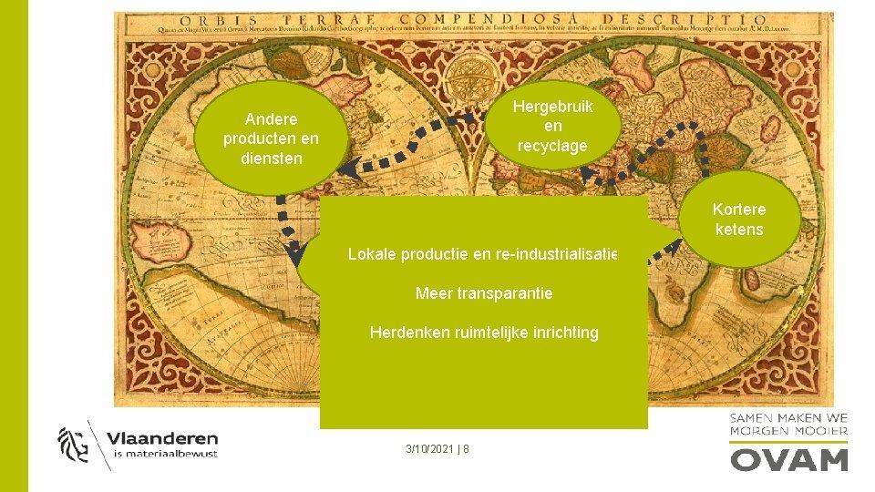 Hergebruik en recyclage Andere producten en diensten Nieuwe Lokale productie en re-industrialisatie consumptie modellen