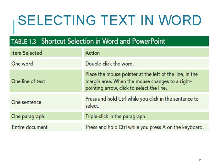 SELECTING TEXT IN WORD 36