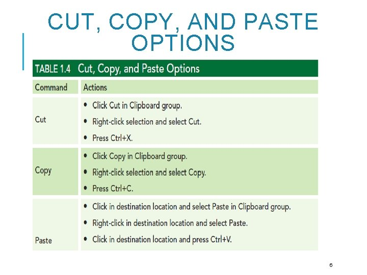 CUT, COPY, AND PASTE OPTIONS 6