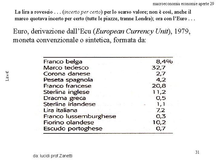 macroeconomia economie aperte 29 La lira a rovescio. . . (incerto per certo) per