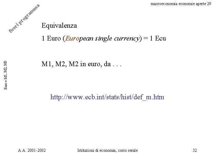 m r g ro Euro e M 1, M 2, M 3 ip r