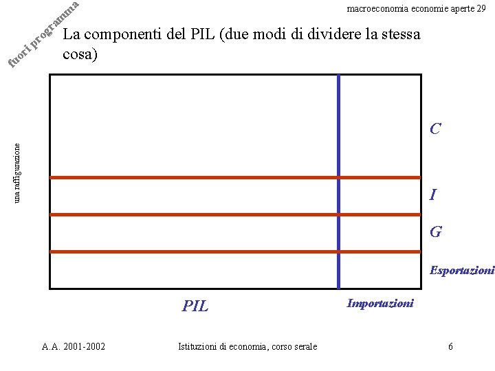 m a macroeconomia economie aperte 29 m a gr ro p i or fu