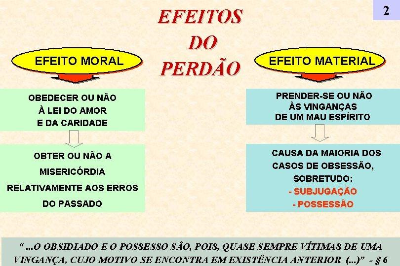 EFEITO MORAL OBEDECER OU NÃO À LEI DO AMOR E DA CARIDADE OBTER OU