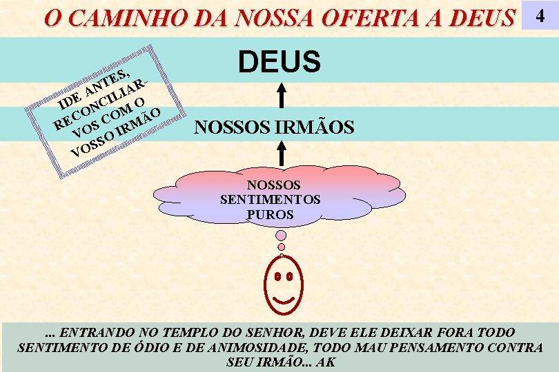 O CAMINHO DA NOSSA OFERTA A DEUS S, E NT IAR A L E