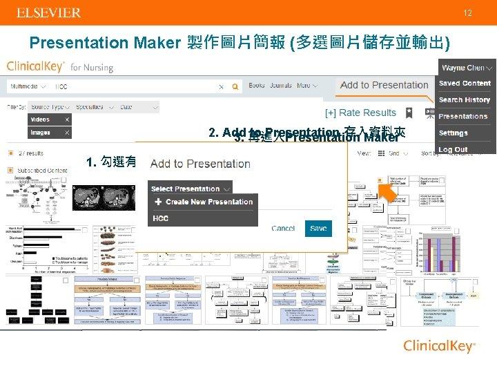 12 Presentation Maker 製作圖片簡報 (多選圖片儲存並輸出) 2. Add to Presentation 存入資料夾 3. 再進入Presentation Maker 1.