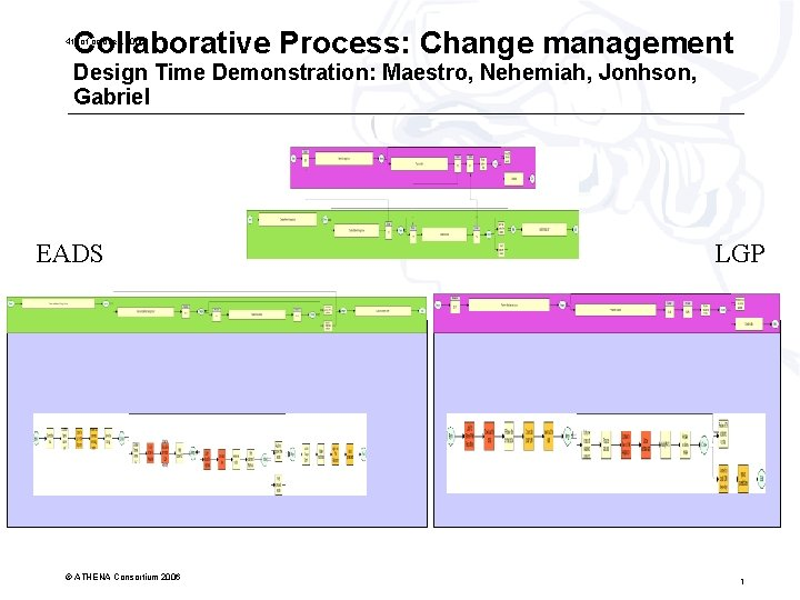 Collaborative Process: Change management 4 th of october, 2006 Design Time Demonstration: Maestro, Nehemiah,