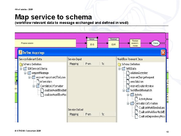4 th of october, 2006 Map service to schema (workflow relevant data to message
