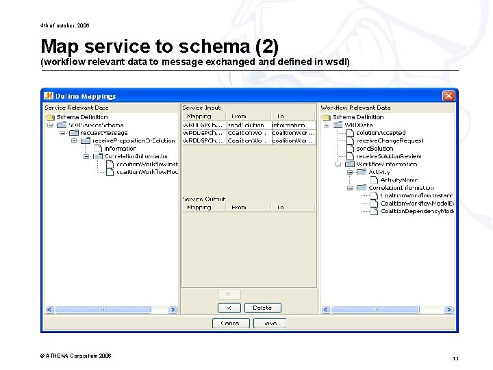 4 th of october, 2006 Map service to schema (2) (workflow relevant data to