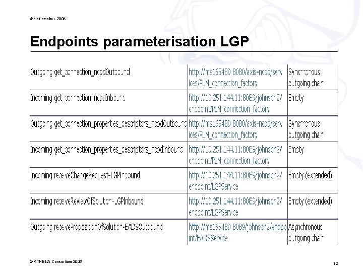 4 th of october, 2006 Endpoints parameterisation LGP © ATHENA Consortium 2006 12