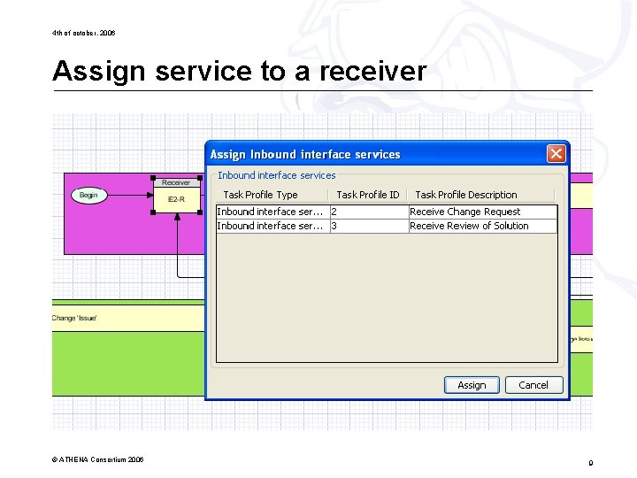 4 th of october, 2006 Assign service to a receiver © ATHENA Consortium 2006