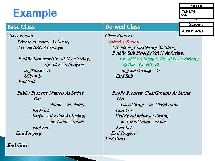 Person Example m_Name SSN Student Base Class Derived Class Person Private m_Name As String