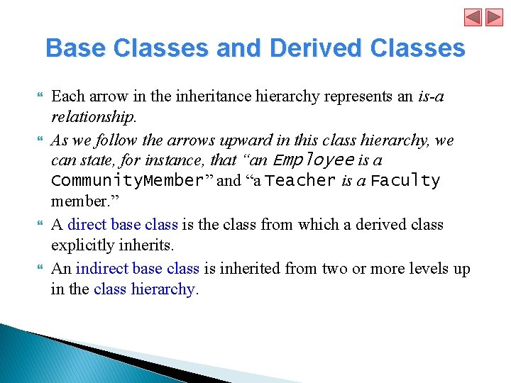 Base Classes and Derived Classes Each arrow in the inheritance hierarchy represents an