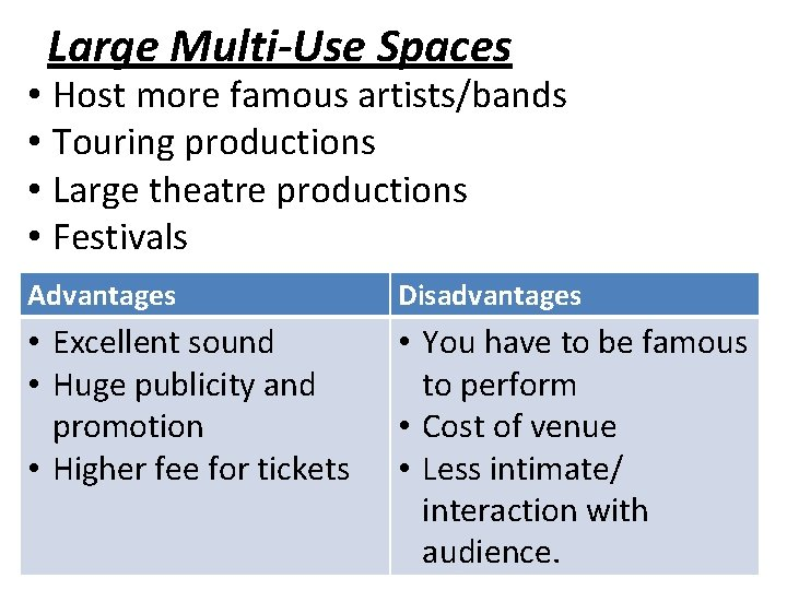 Large Multi-Use Spaces • Host more famous artists/bands • Touring productions • Large theatre