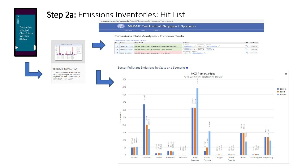 Step 2 a: Emissions Inventories: Hit List