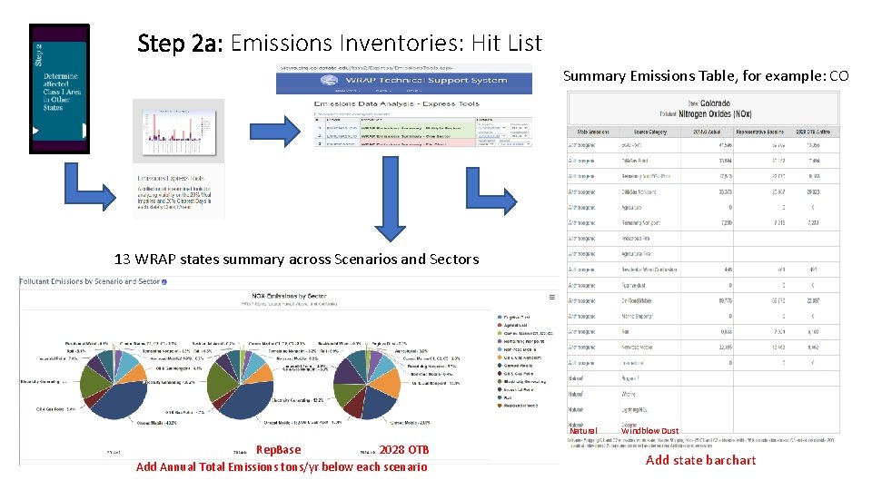 Step 2 a: Emissions Inventories: Hit List Summary Emissions Table, for example: CO 13