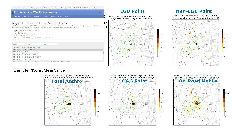 Step 2 b: 2028 Weighted Emissions Potential (WEP): EGU Point Non-EGU Point Total Anthropogenic