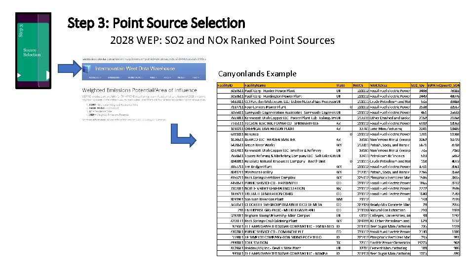 Step 3: Point Source Selection 2028 WEP: SO 2 and NOx Ranked Point Sources