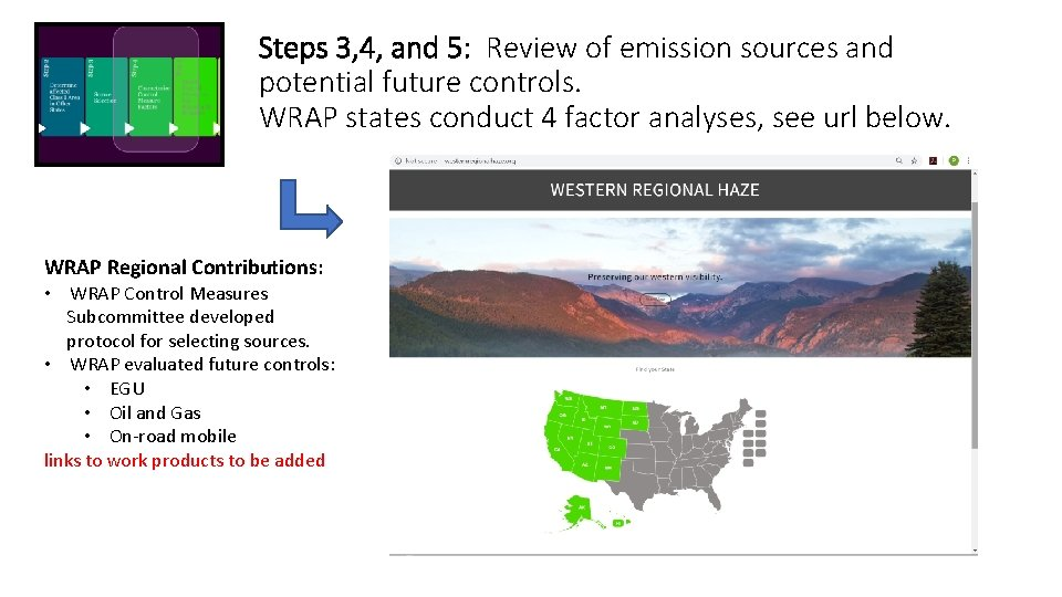 Steps 3, 4, and 5: Review of emission sources and potential future controls. WRAP