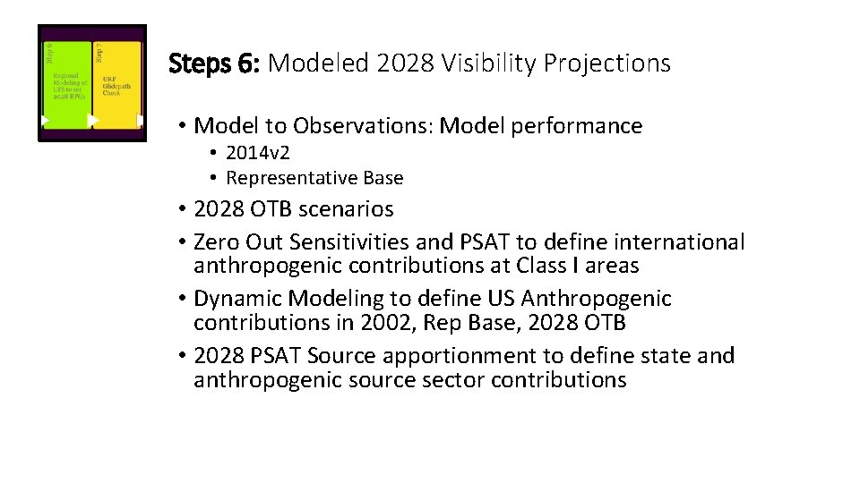 Steps 6: Modeled 2028 Visibility Projections • Model to Observations: Model performance • 2014