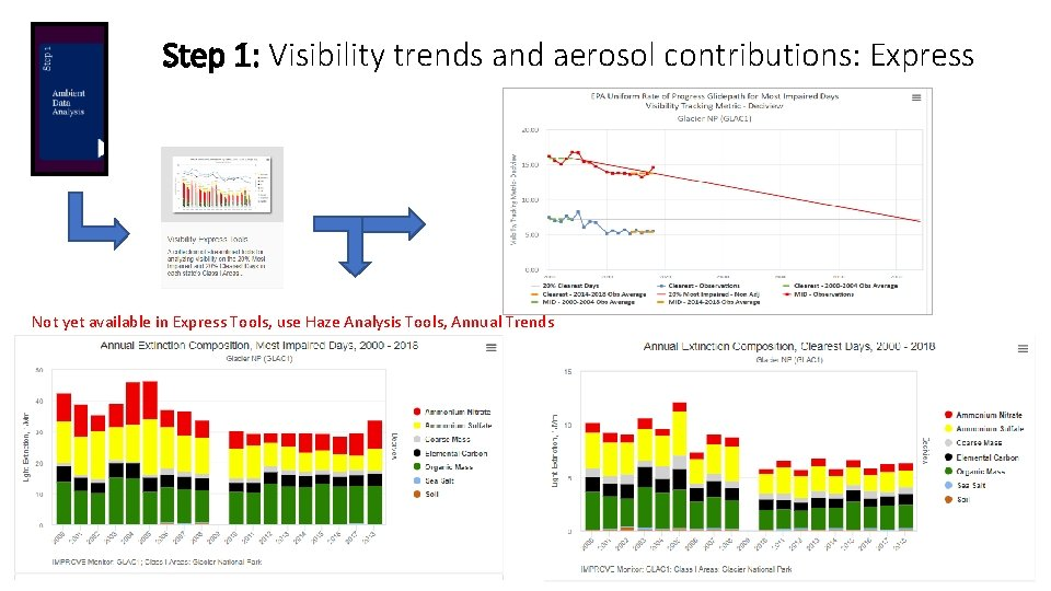 Step 1: Visibility trends and aerosol contributions: Express Not yet available in Express Tools,