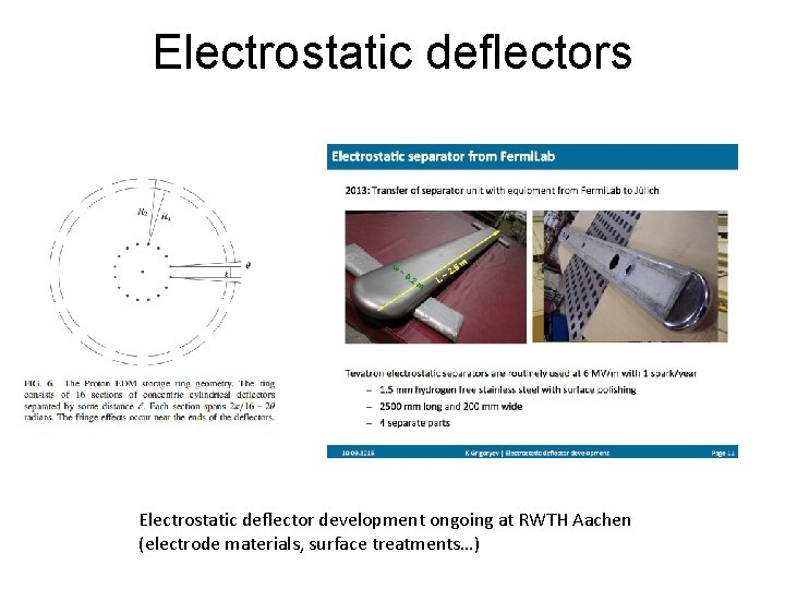 Electrostatic deflectors Electrostatic deflector development ongoing at RWTH Aachen (electrode materials, surface treatments…)