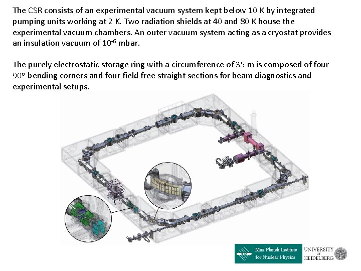 The CSR consists of an experimental vacuum system kept below 10 K by integrated