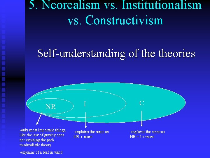 5. Neorealism vs. Institutionalism vs. Constructivism Self-understanding of theories NR -only most important things,