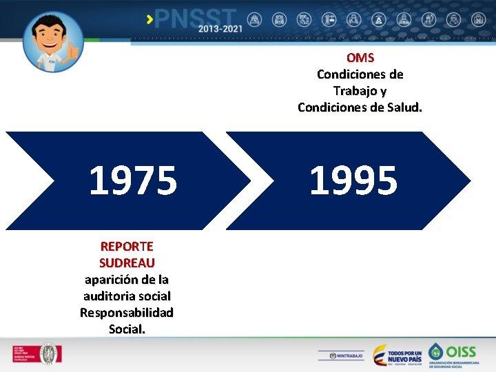 OMS Condiciones de Trabajo y Condiciones de Salud. 1975 REPORTE SUDREAU aparición de la