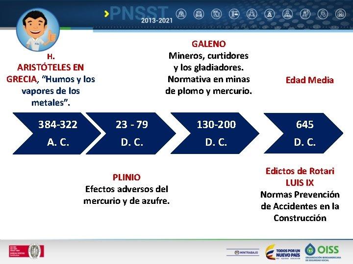 GALENO Mineros, curtidores y los gladiadores. Normativa en minas de plomo y mercurio. H.