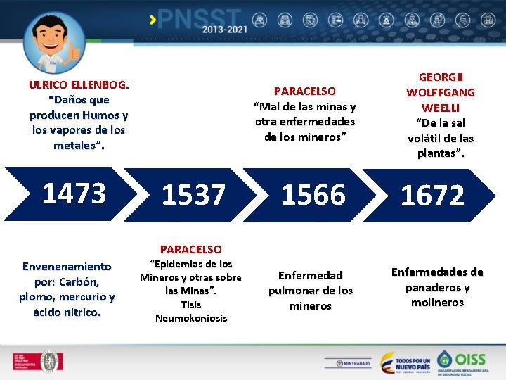 """ULRICO ELLENBOG. """"Daños que producen Humos y los vapores de los metales"""". 1473 PARACELSO"""