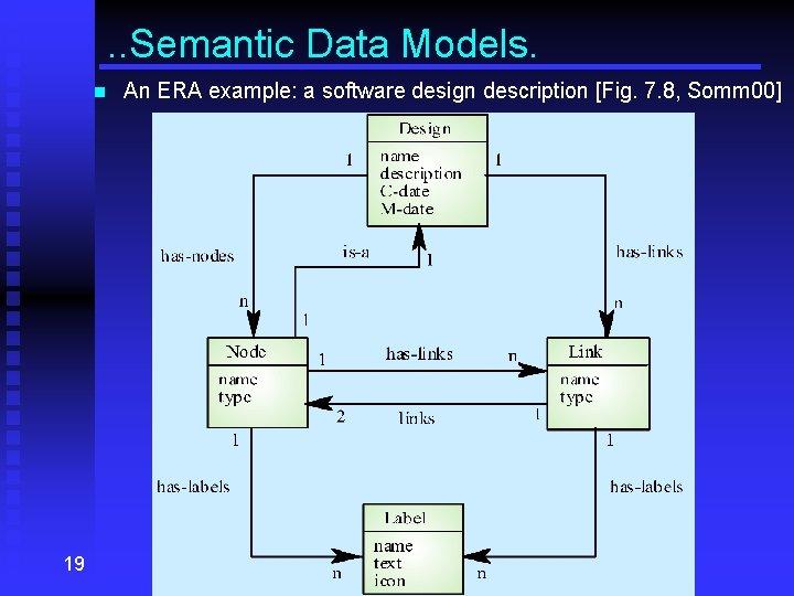 . . Semantic Data Models. n 19 An ERA example: a software design description